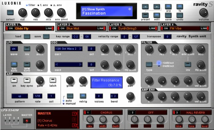 Luxonix Ravity VST Plugin