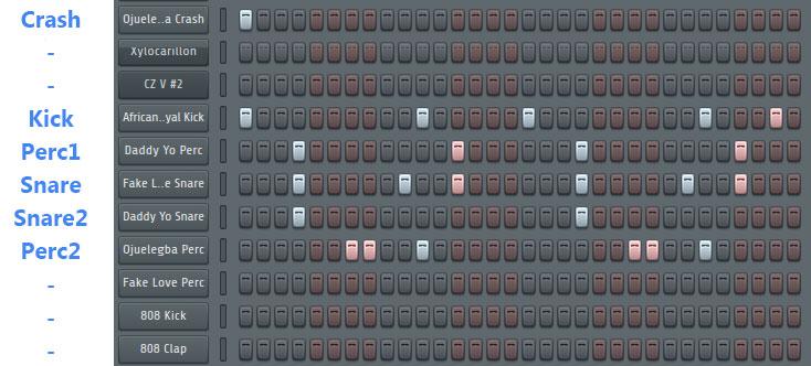 Drum Patterns 2